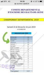 Clichy-Escrime_Championnat-départemental-juin-2019-2